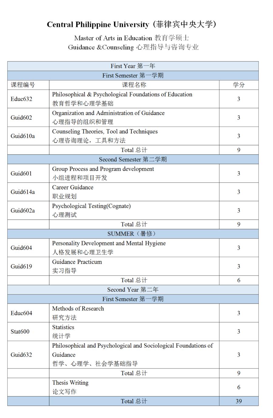 心理指导与咨询专业教育学硕士课表_01.png